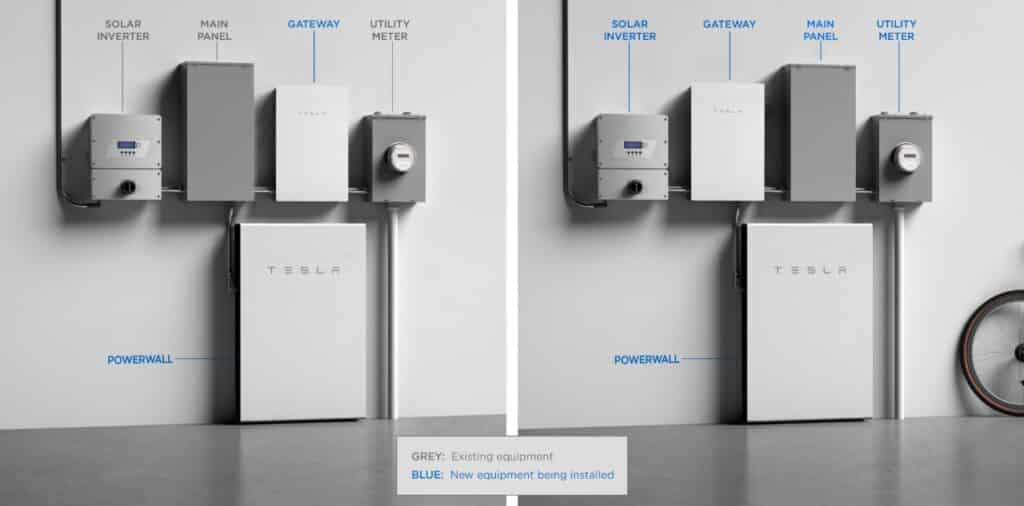 Tesla Powerwall Storing Solar Energy